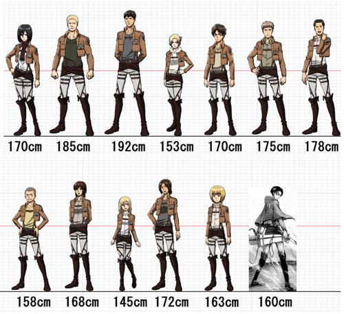 キャラクターの身長一覧